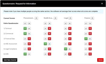 MultiScorer image for complex tenders